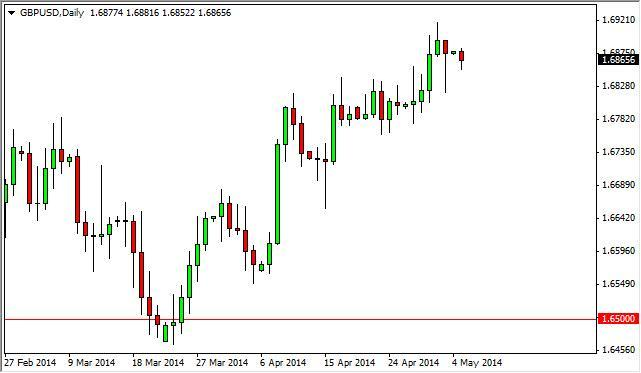 GBP/USD Forecast May 6, 2014, Technical Analysis