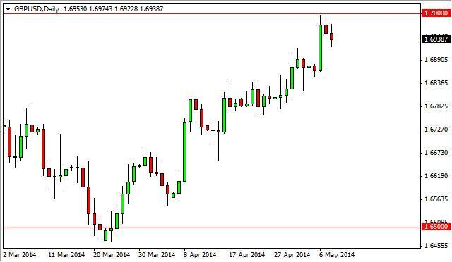 GBP/USD Forecast May 9, 2014, Technical Analysis