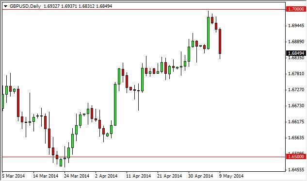 GBP/USD Forecast May 12, 2014, Technical Analysis