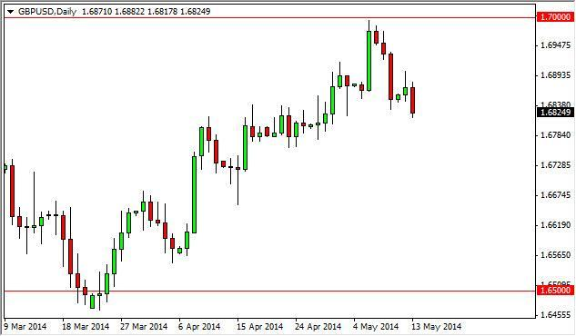 GBP/USD Forecast May 14, 2014, Technical Analysis