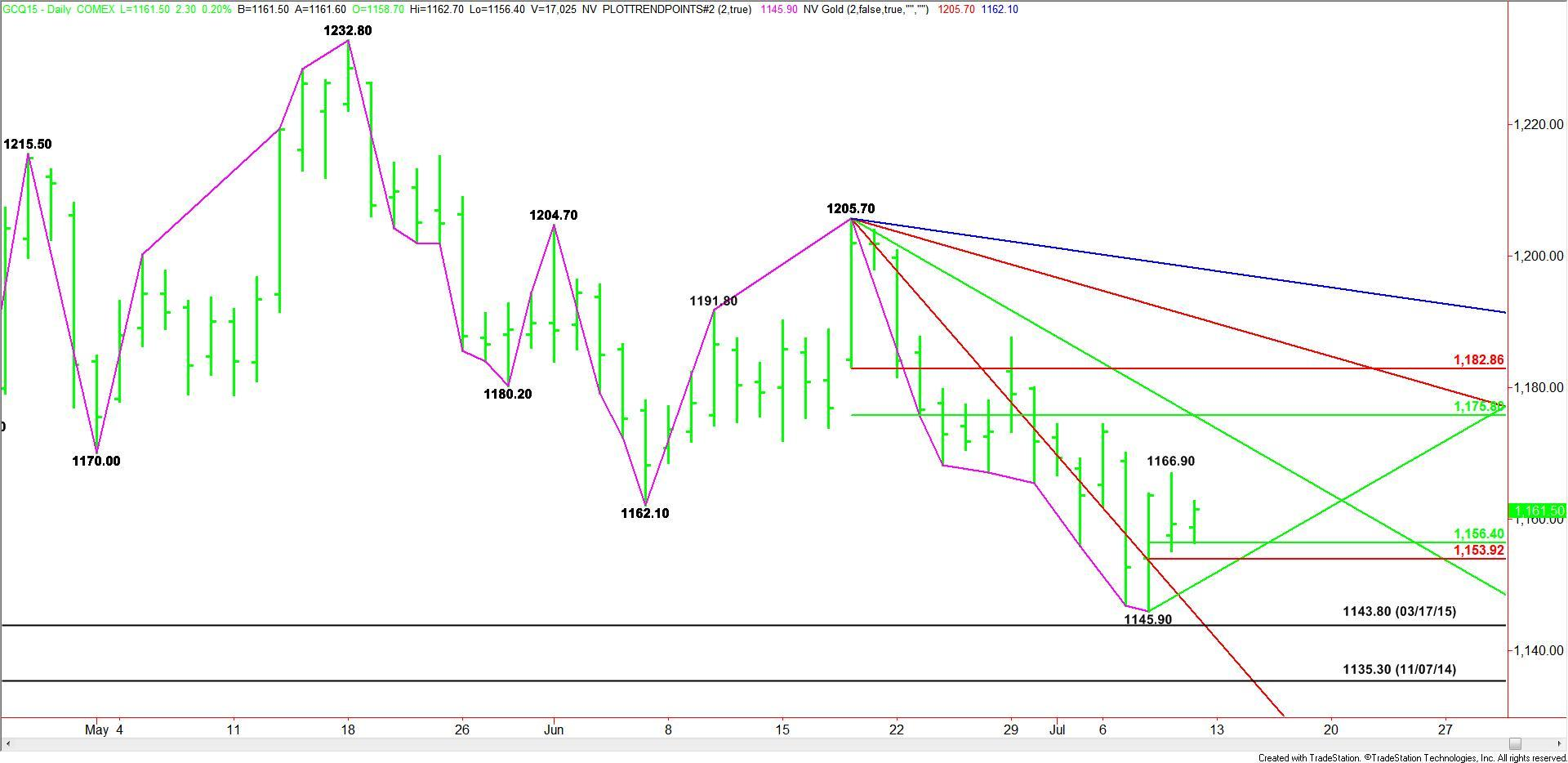 14 kB · png, Green card monthly activity near my priority date506