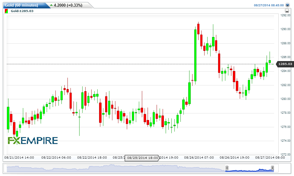 Gold60-minutes20140827114700
