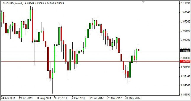 AUD/USD Forecast for the week of July 9, 2012, Technical Analysis 