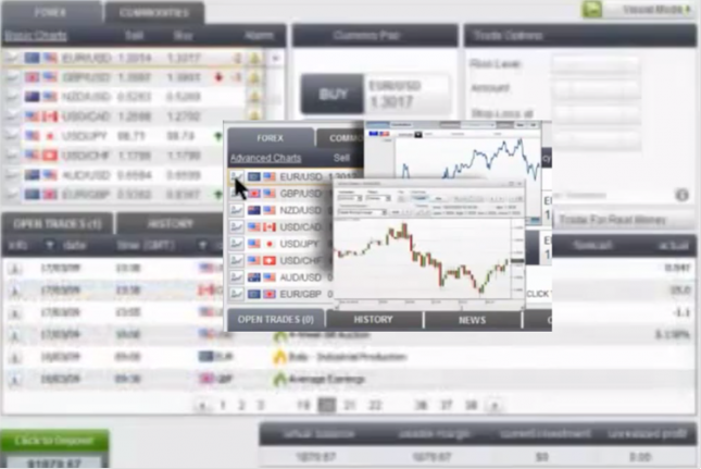 eToro UK Review