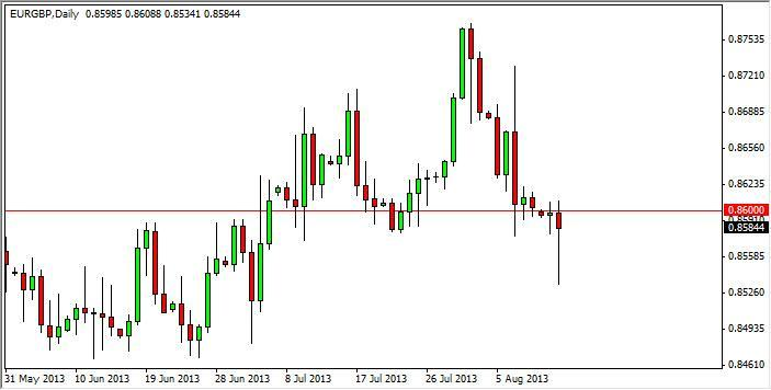 EUR/GBP Forecast July 11, 2012, Technical Analysis 