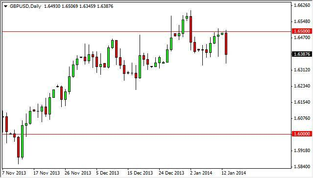 GBP/USD Forecast July 11, 2012, Technical Analysis