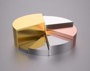 metals-copper-gold-silver-300x238
