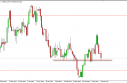USD/CHF Forecast March 20, 2012, Technical Analysis 