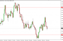 USD/CHF Forecast March 21, 2012, Technical Analysis 