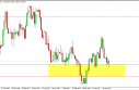 USD/CHF Forecast March 22, 2012, Technical Analysis 