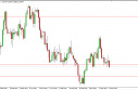 USD/CHF Forecast March 26, 2012, Technical Analysis 