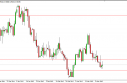 USD/CHF Forecast March 29, 2012, Technical Analysis 