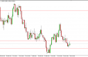 USD/CHF Forecast March 30, 2012, Technical Analysis 