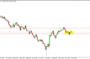 USD/CHF Forecast for the Week of March 19, 2012, Technical Analysis 