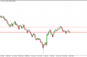 USD/CHF Forecast for the Week of April 2, 2012, Technical Analysis 