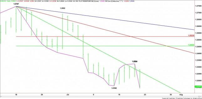 EUR/USD Mid-Session Analysis for July 20, 2012
