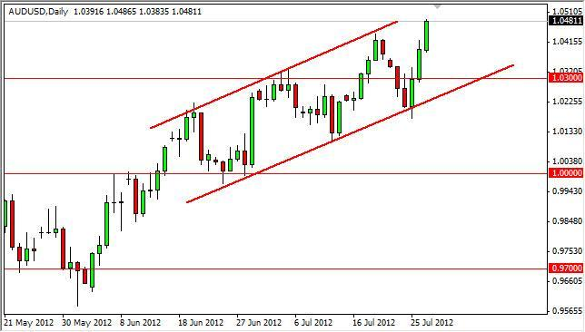 AUD/USD Forecast July 30, 2012, Technical Analysis