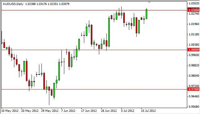 AUD/USD Forecast July 18, 2012, Technical Analysis