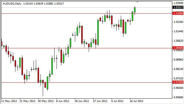 AUD/USD Forecast July 19, 2012, Technical Analysis