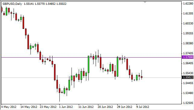 GBP/USD Forecast July 12, 2012, Technical Analysis