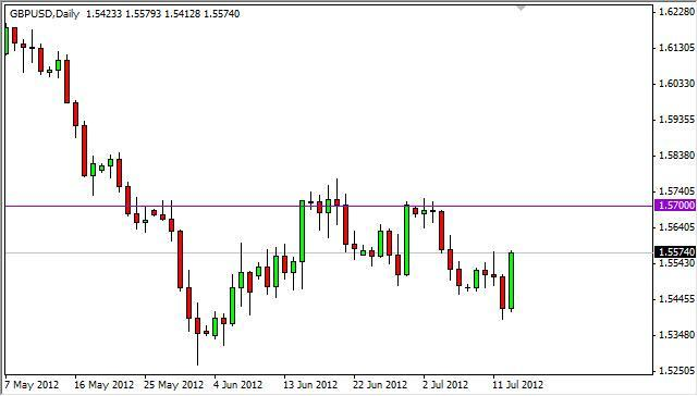 GBP/USD Forecast July 16, 2012, Technical Analysis