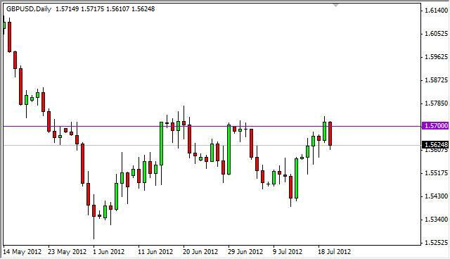 GBP/USD forecast July 23, 2012, Technical Analysis