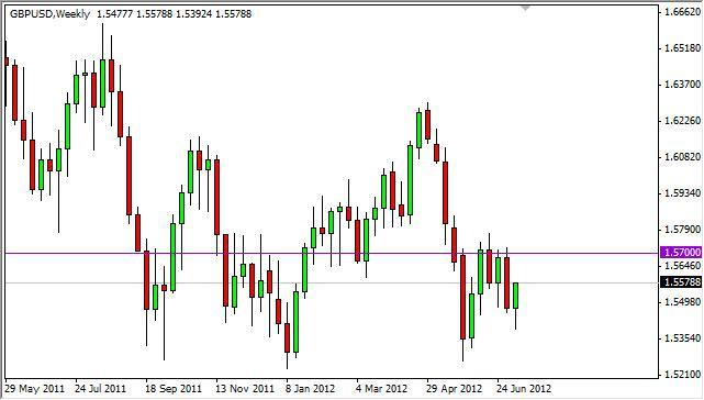 GBP/USD Forecast for the week of July 16, 2012, Technical Analysis