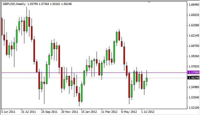 GBP/USD forecast for the Week of July 23, 2012, Technical Analysis