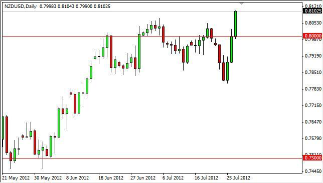 NZD/USD Forecast July 30, 2012, Technical Analysis