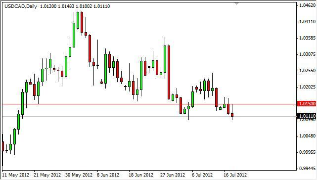 USD/CAD Forecast July 19, 2012, Technical Analysis