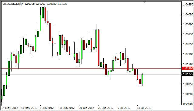 USD/CAD forecast July 23, 2012, Technical Analysis