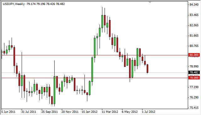 USD/JPY forecast for the Week of July 23, 2012, Technical Analysis