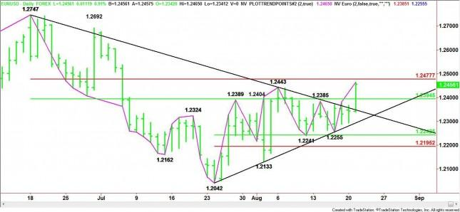 EUR/USD Mid-Session Analysis for August 21, 2012