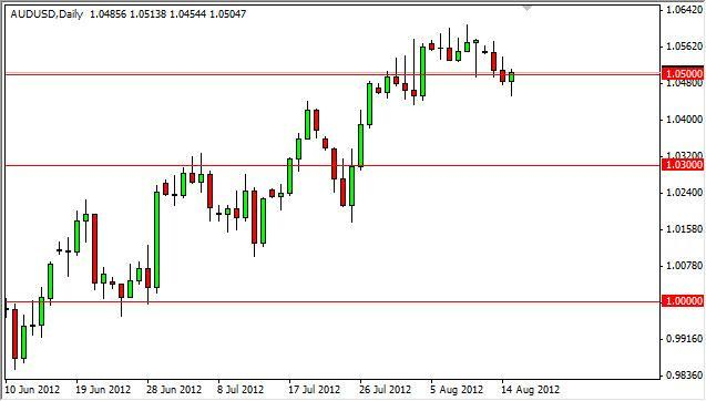 AUD/USD Forecast August 16, 2012, Technical Analysis
