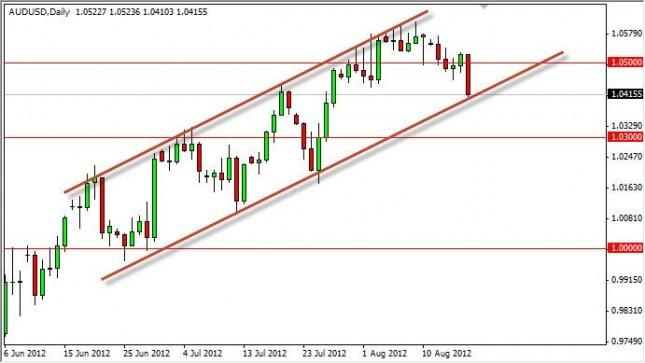 AUD/USD Forecast August 20, 2012, Technical Analysis
