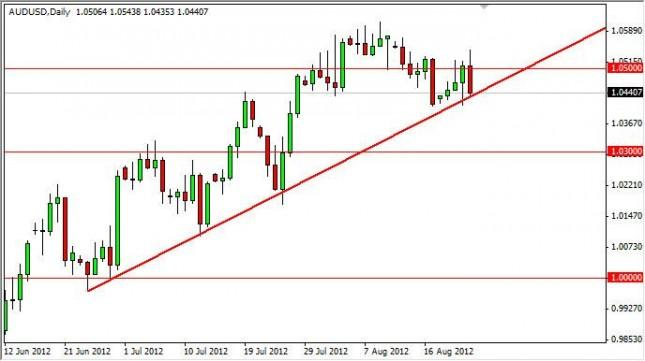 AUD/USD Forecast August 24, 2012, Technical Analysis