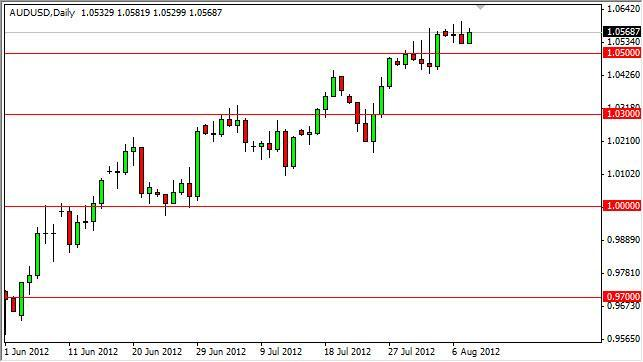 AUD/USD Forecast August 9, 2012, Technical Analysis
