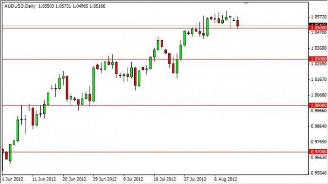 AUD/USD Forecast August 14, 2012, Technical Analysis