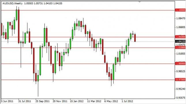 AUD/USD Forecast for the week of August 20, 2012, Technical Analysis