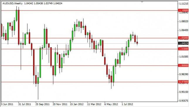 AUD/USD Forecast for the week of August 27, 2012, Technical Analysis
