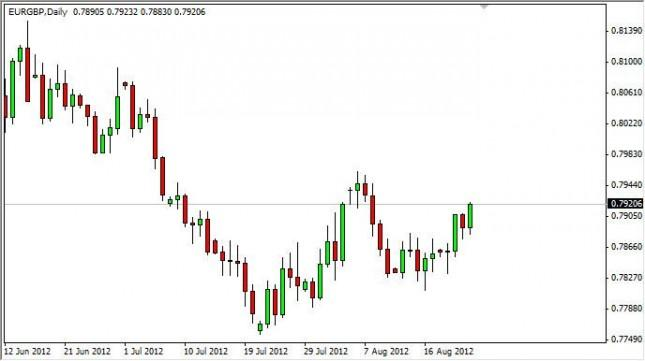 EUR/GBP Forecast August 24, 2012, Technical Analysis