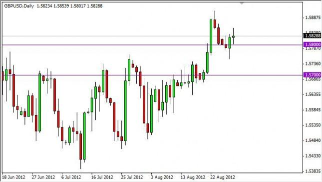 GBP/USD Forecast August 30, 2012, Technical Analysis