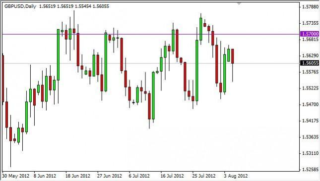 GBP/USD Forecast August 7, 2012, Technical Analysis