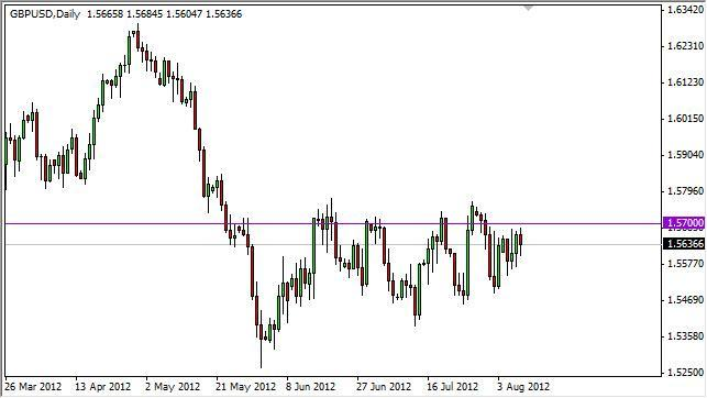 GBP/USD Forecast August 10, 2012, Technical Analysis