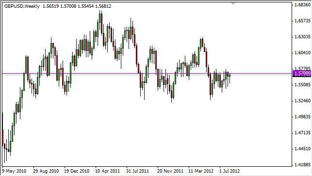 GBP/USD Forecast for the week of August 13, 2012, Technical Analysis