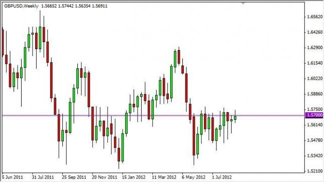 GBP/USD Forecast for the week of August 20, 2012, Technical Analysis