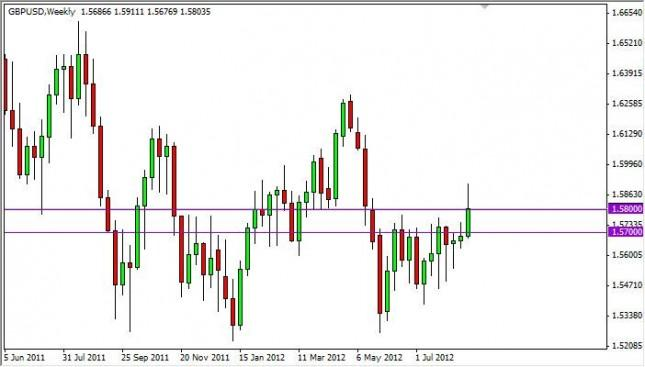 GBP/USD Forecast for the week of August 27, 2012, Technical Analysis