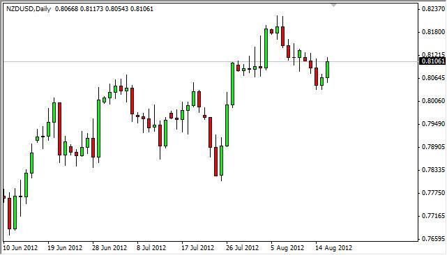 NZD/USD Forecast August 17, 2012, Technical Analysis