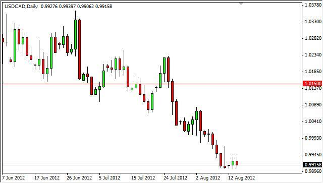 USD/CAD Forecast August 15, 2012, Technical Analysis