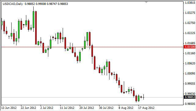 USD/CAD Forecast August 21, 2012, Technical Analysis